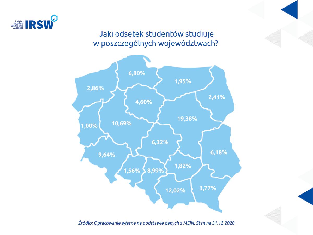 Jaki odsetek studentów studiuje wposzczególnych województwach-mapka-1200-x-900